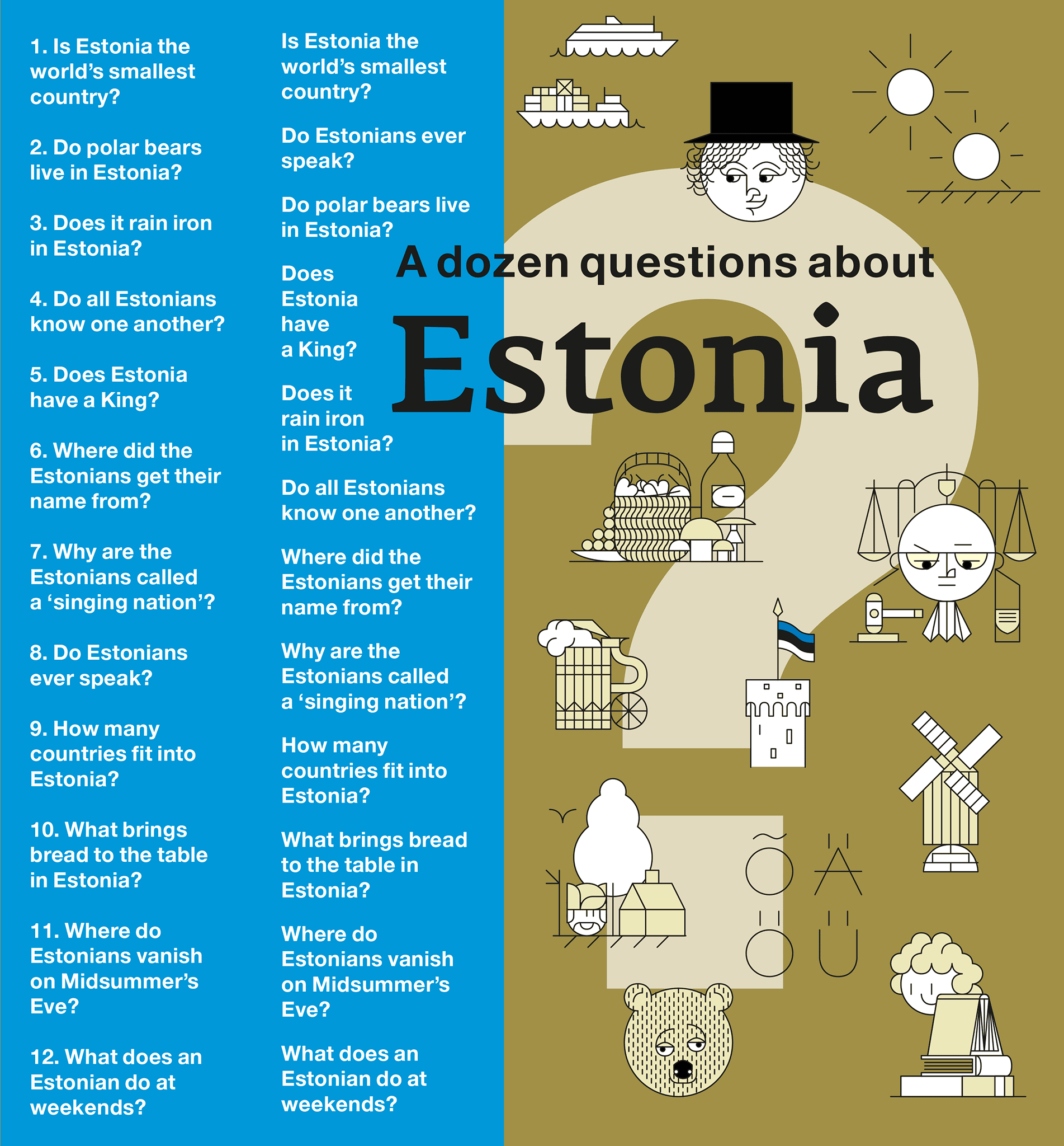 Kaksitoista kysymysta Virosta